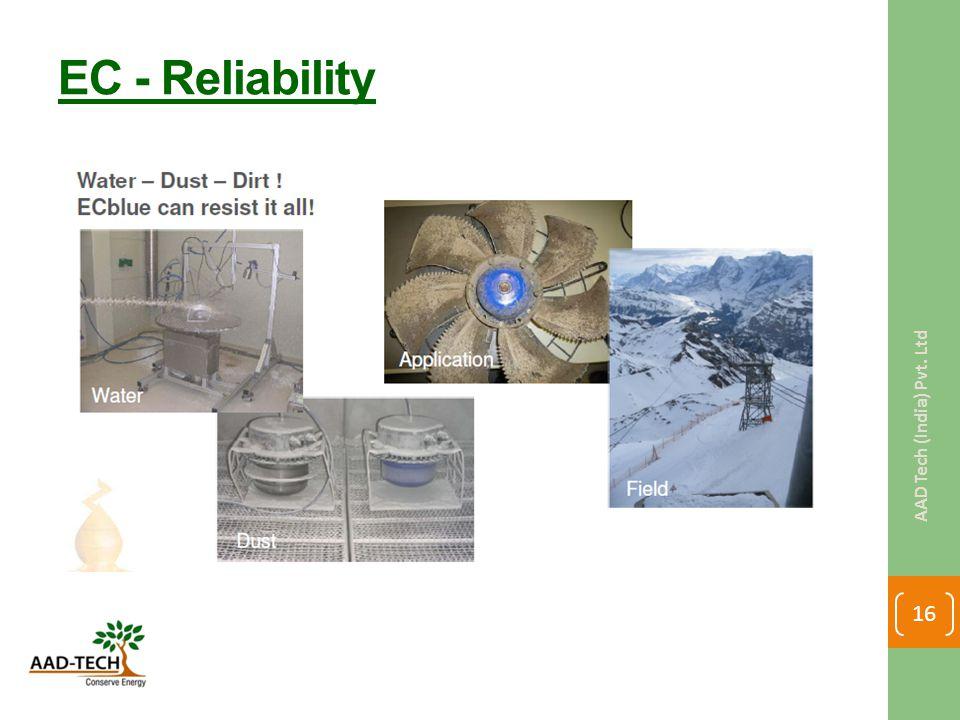 EC - Reliability AAD Tech (India) Pvt. Ltd 16