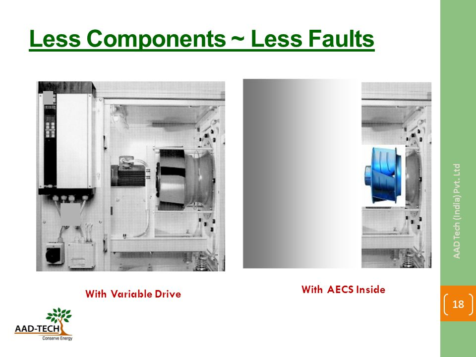 Less Components ~ Less Faults With Variable Drive With AECS Inside AAD Tech (India) Pvt. Ltd 18