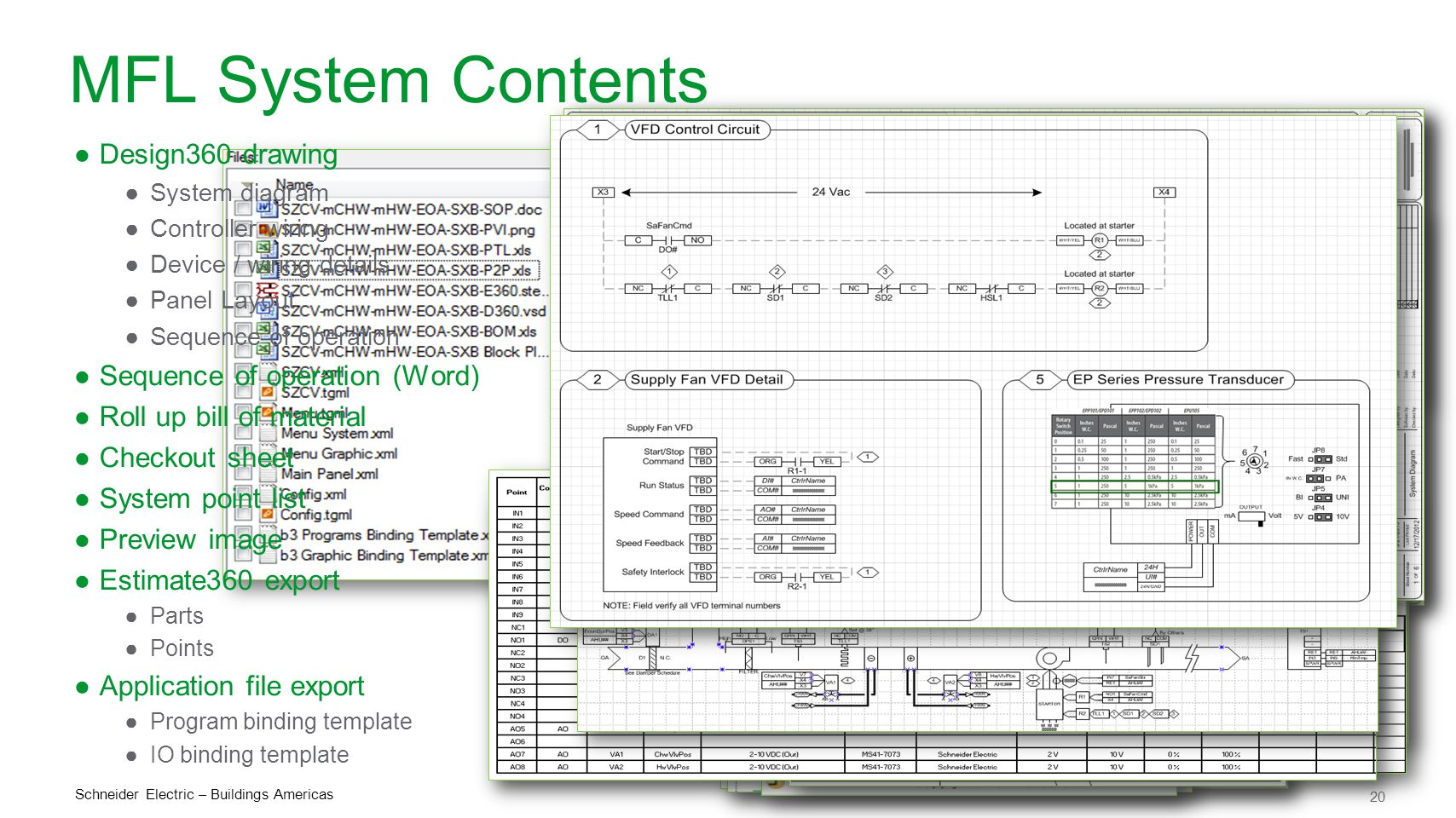 20 Schneider Electric – Buildings Americas MFL System Contents ●Design360 drawing ●System diagram ●Controller wiring ●Device / wiring details ●Panel L
