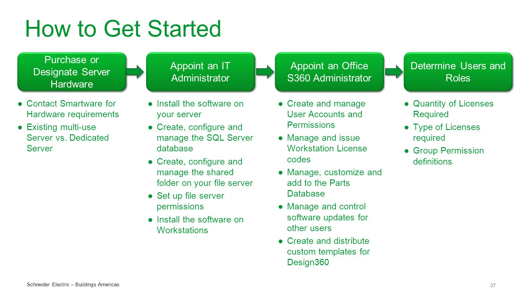 37 Schneider Electric – Buildings Americas How to Get Started ●Contact Smartware for Hardware requirements ●Existing multi-use Server vs.