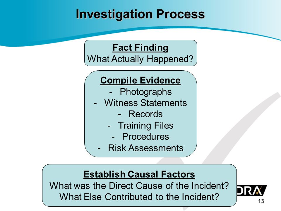 Investigation Process 13 Fact Finding What Actually Happened.
