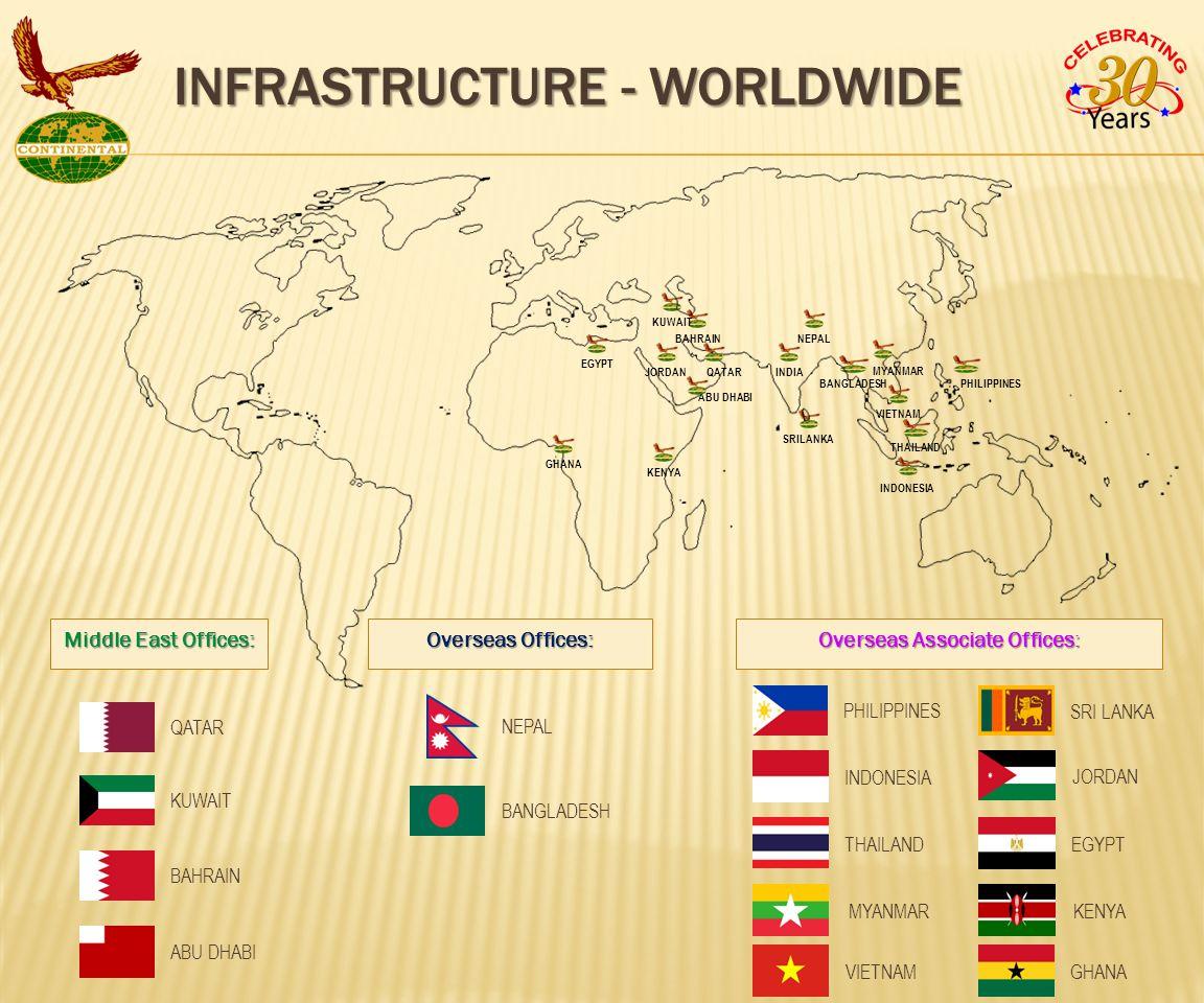 INFRASTRUCTURE - WORLDWIDE Middle East Offices: Overseas Associate Offices: Overseas Offices: SRI LANKA KENYAINDONESIAMYANMAR JORDAN EGYPTVIETNAM NEPAL PHILIPPINESBANGLADESHBAHRAINKUWAITQATAR ABU DHABI BANGLADESH BAHRAIN KUWAIT INDIA SRILANKA NEPAL KENYA VIETNAM MYANMAR INDONESIA EGYPT JORDAN ABU DHABI QATAR PHILIPPINES THAILAND GHANA