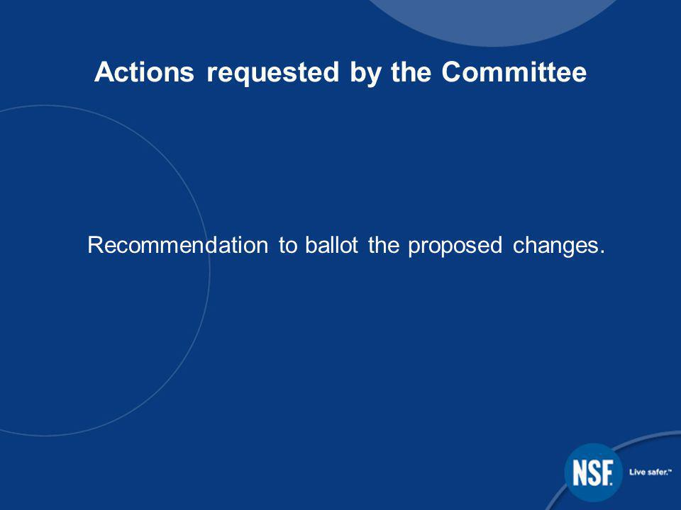 Actions requested by the Committee Recommendation to ballot the proposed changes.