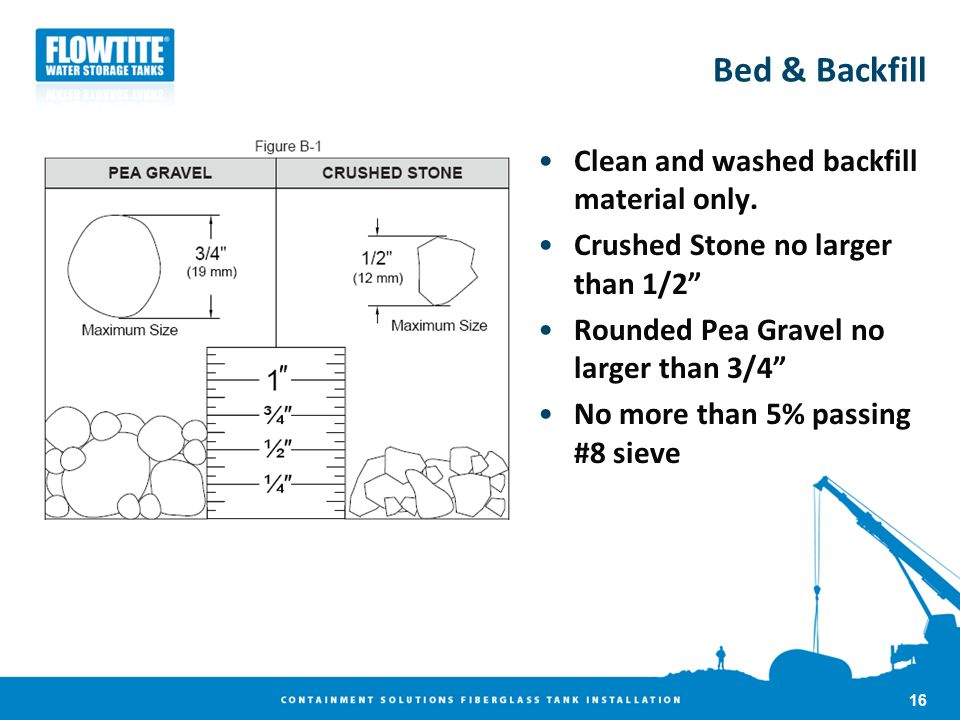 """Clean and washed backfill material only. Crushed Stone no larger than 1/2"""" Rounded Pea Gravel no larger than 3/4"""" No more than 5% passing #8 sieve Bed"""