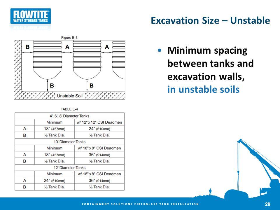 Excavation Size – Unstable Minimum spacing between tanks and excavation walls, in unstable soils 29
