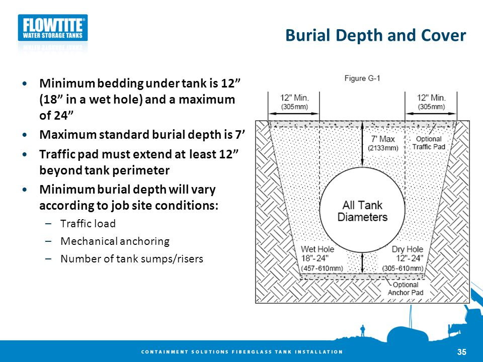 """Burial Depth and Cover Minimum bedding under tank is 12"""" (18"""" in a wet hole) and a maximum of 24"""" Maximum standard burial depth is 7' Traffic pad must"""