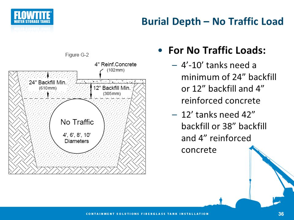 """Burial Depth – No Traffic Load For No Traffic Loads: –4'-10' tanks need a minimum of 24"""" backfill or 12"""" backfill and 4"""" reinforced concrete –12' tank"""