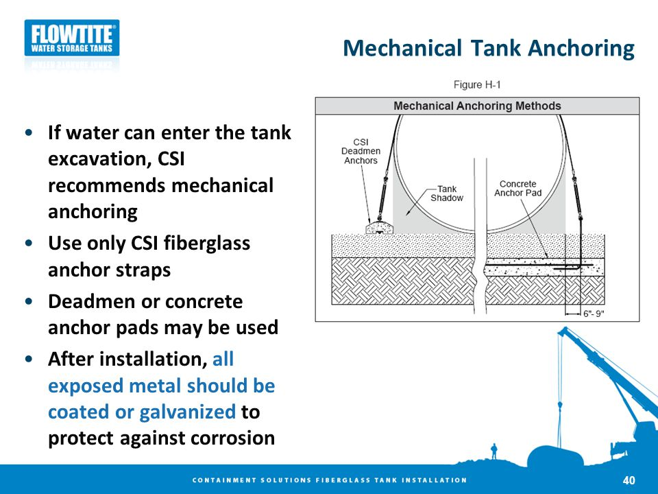 Mechanical Tank Anchoring If water can enter the tank excavation, CSI recommends mechanical anchoring Use only CSI fiberglass anchor straps Deadmen or