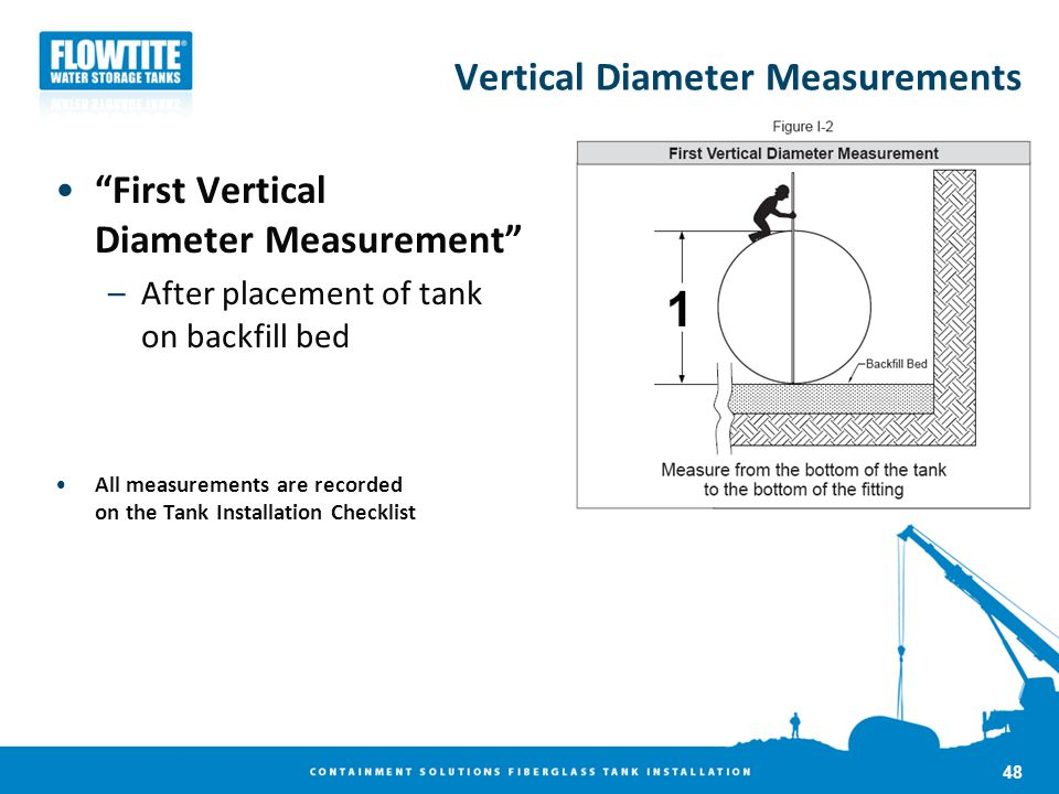 """Vertical Diameter Measurements """"First Vertical Diameter Measurement"""" –After placement of tank on backfill bed All measurements are recorded on the Tan"""