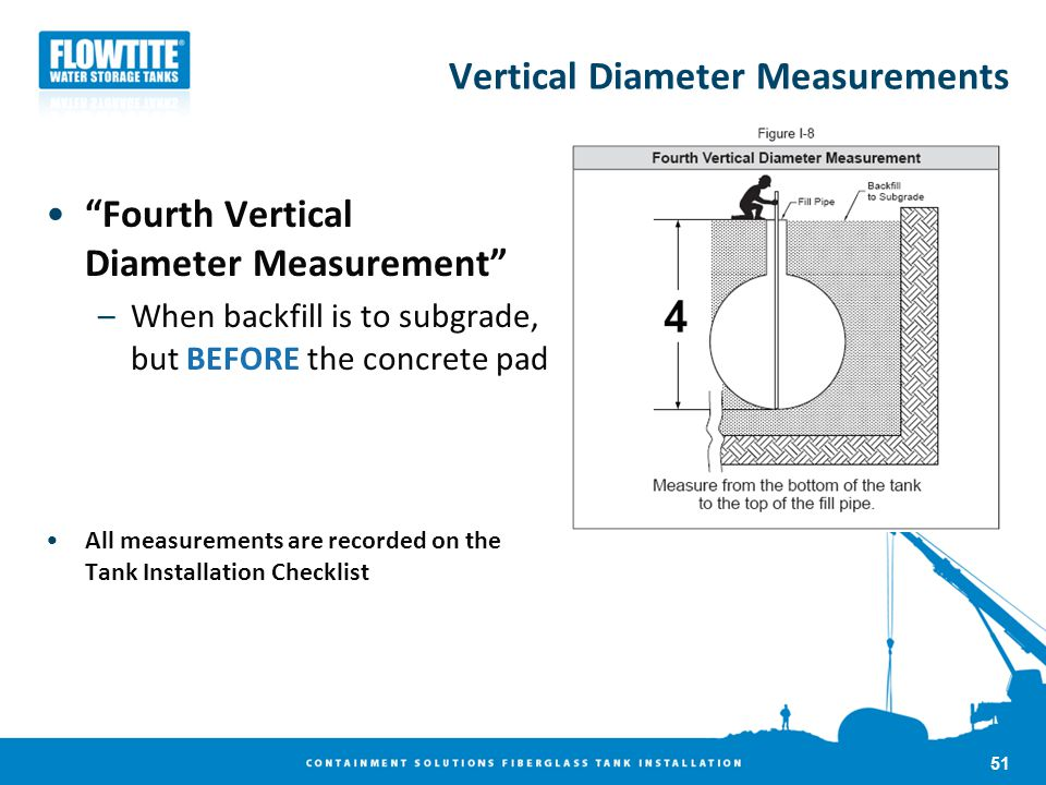"""Vertical Diameter Measurements """"Fourth Vertical Diameter Measurement"""" –When backfill is to subgrade, but BEFORE the concrete pad All measurements are"""