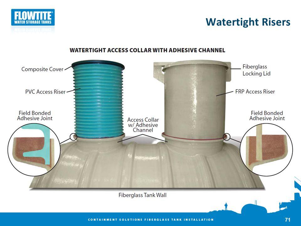 Watertight Risers 71