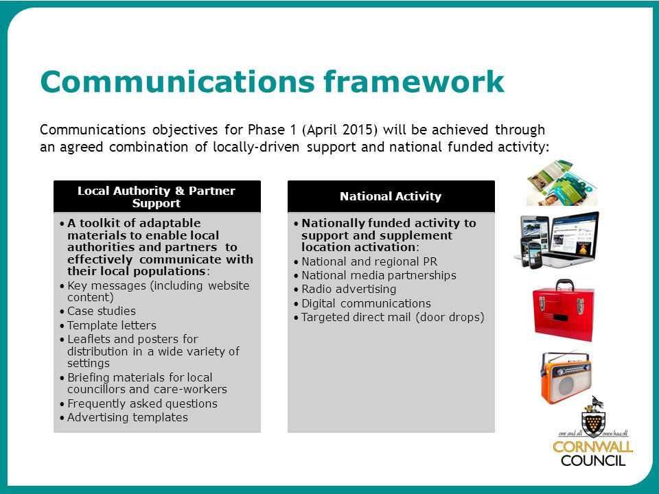 Local Authority & Partner Support A toolkit of adaptable materials to enable local authorities and partners to effectively communicate with their local populations: Key messages (including website content) Case studies Template letters Leaflets and posters for distribution in a wide variety of settings Briefing materials for local councillors and care-workers Frequently asked questions Advertising templates National Activity Nationally funded activity to support and supplement location activation: National and regional PR National media partnerships Radio advertising Digital communications Targeted direct mail (door drops) Communications objectives for Phase 1 (April 2015) will be achieved through an agreed combination of locally-driven support and national funded activity: Communications framework