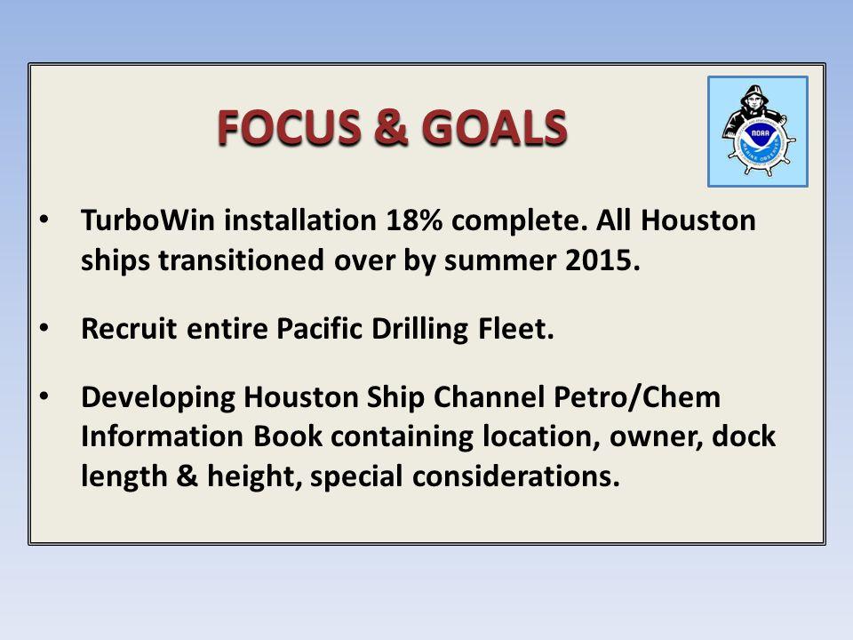 FOCUS & GOALS TurboWin installation 18% complete.