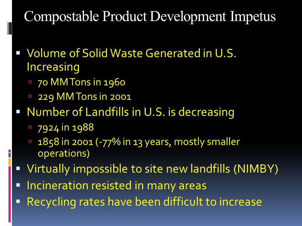 Compostable Product Development Impetus  Volume of Solid Waste Generated in U.S.