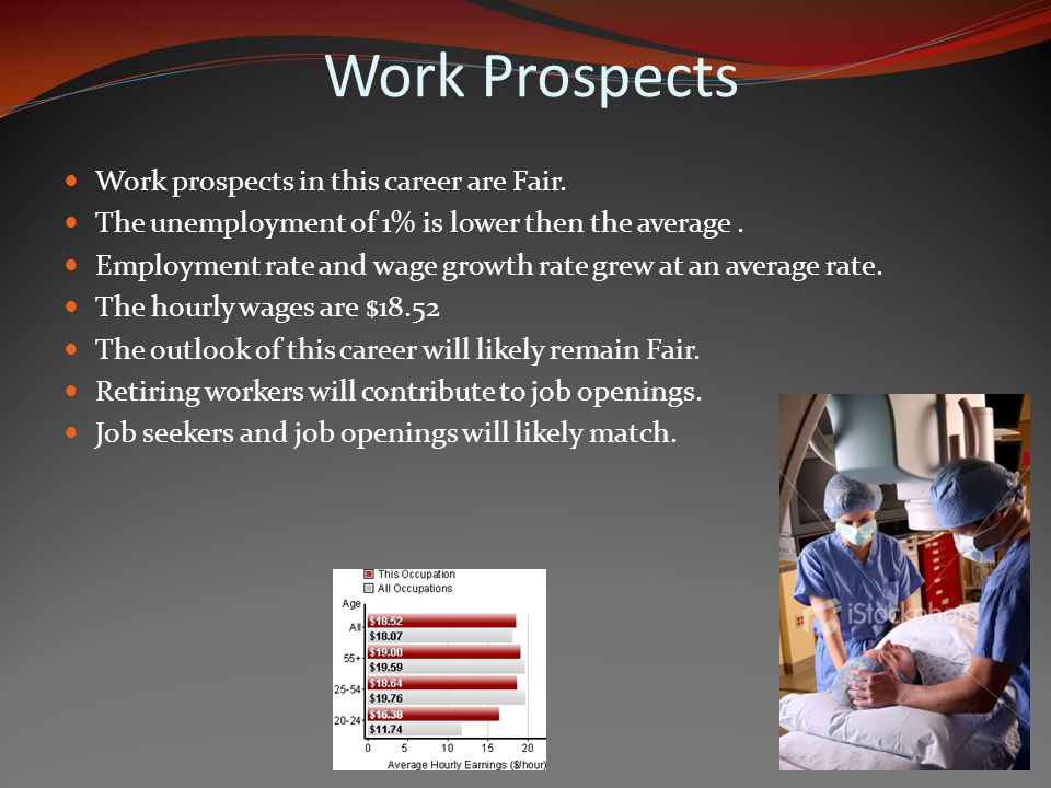 Work Prospects Work prospects in this career are Fair.