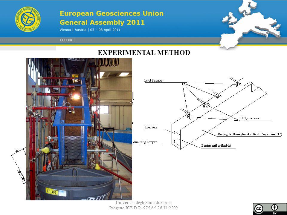 Università degli Studi di Parma Progetto ICE D.R. 975 del 26/11/2209 EXPERIMENTAL METHOD