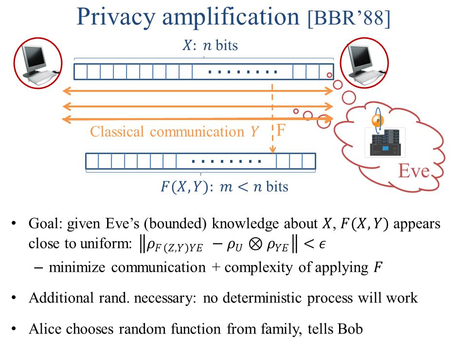 Privacy amplification [BBR'88] Eve F