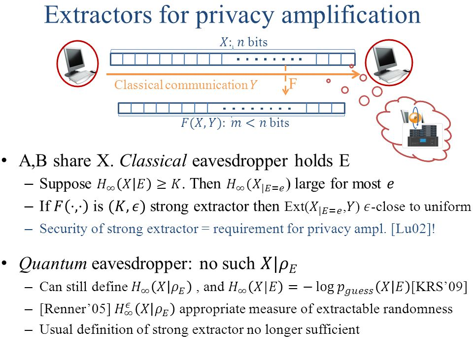 Summary Privacy amplification is an important step in QKD Well-understood classically, but quantum eavesdropper is a challenge Some constructions proved to carry over – 2-universal hashing most often used: efficient (matrix multiplication), extracts most key.
