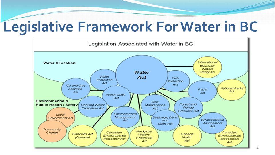 4 Legislative Framework For Water in BC
