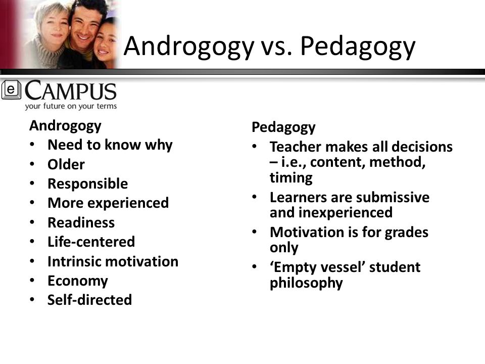 Androgogy vs. Pedagogy Androgogy Need to know why Older Responsible More experienced Readiness Life-centered Intrinsic motivation Economy Self-directe