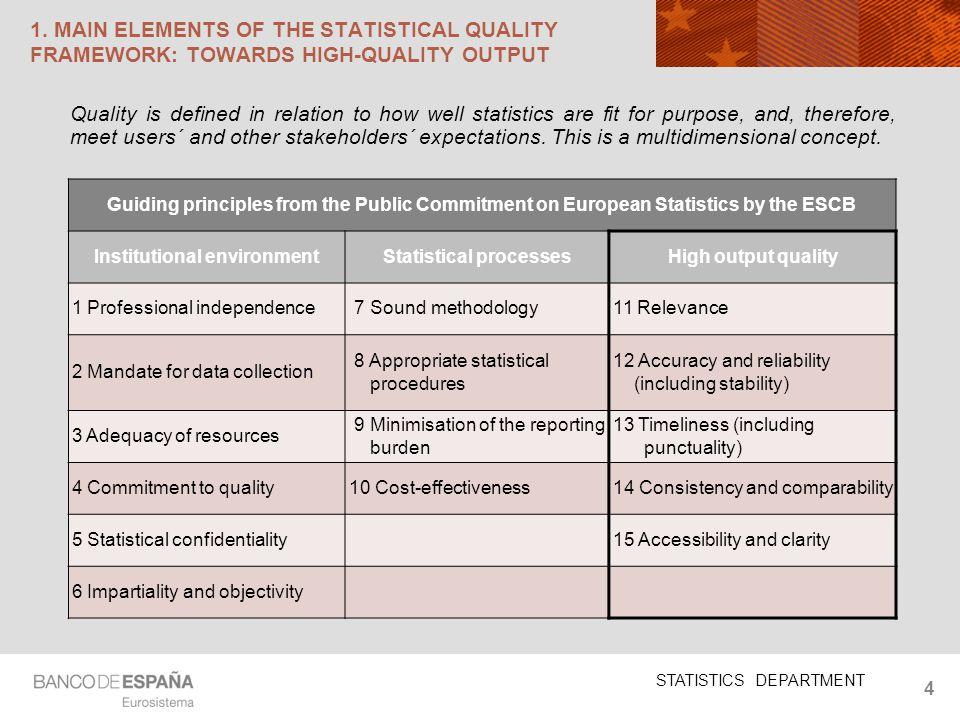 STATISTICS DEPARTMENT 4 1.