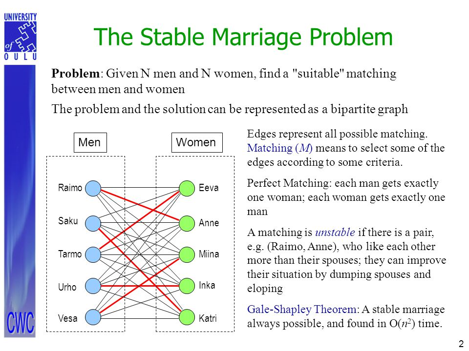 2 The Stable Marriage Problem Problem: Given N men and N women, find a suitable matching between men and women The problem and the solution can be represented as a bipartite graph Raimo Saku Tarmo Urho Vesa Eeva Anne Miina Inka Katri MenWomen Edges represent all possible matching.