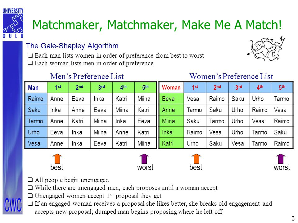 3 Matchmaker, Matchmaker, Make Me A Match.