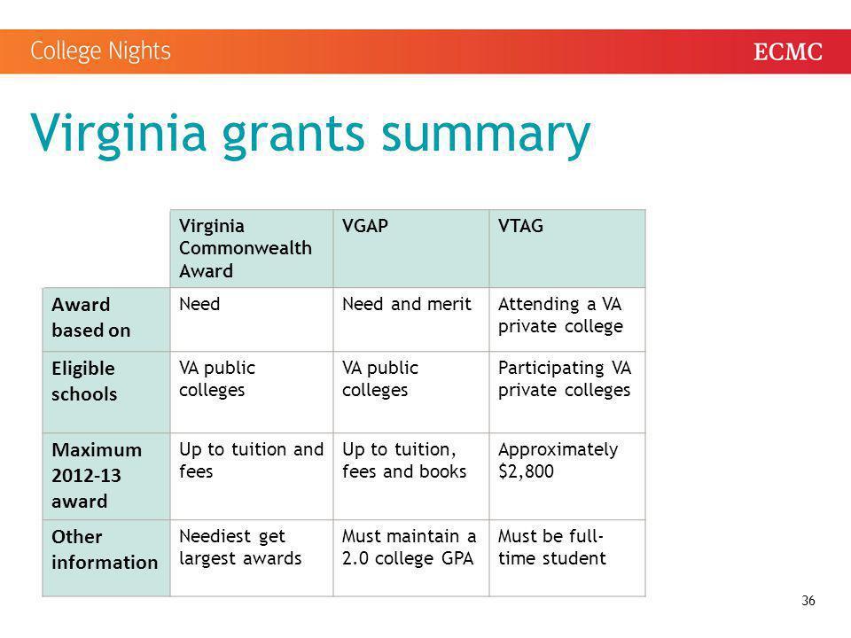 Virginia grants summary Virginia Commonwealth Award VGAPVTAG Award based on NeedNeed and meritAttending a VA private college Eligible schools VA publi