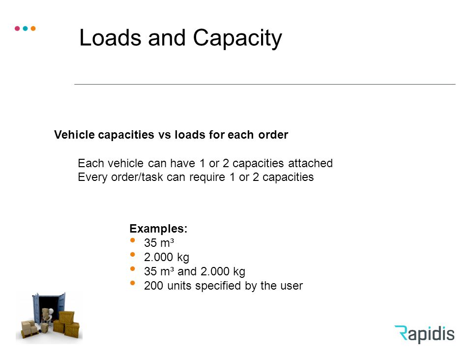Loads and Capacity Vehicle capacities vs loads for each order Each vehicle can have 1 or 2 capacities attached Every order/task can require 1 or 2 capacities Examples: 35 m³ 2.000 kg 35 m³ and 2.000 kg 200 units specified by the user