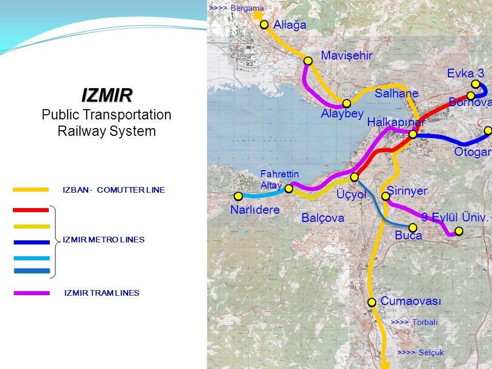 Bal ç ova Aliağa Cumaovası Buca Evka 3 IZMIR IZMIR Public Transportation Railway System IZBAN - COMUTTER LINE IZMIR METRO LINES Narlıdere IZMIR TRAM LINES Mavişehir Alaybey Fahrettin Altay Şirinyer 9 Eyl ü l Ü niv.