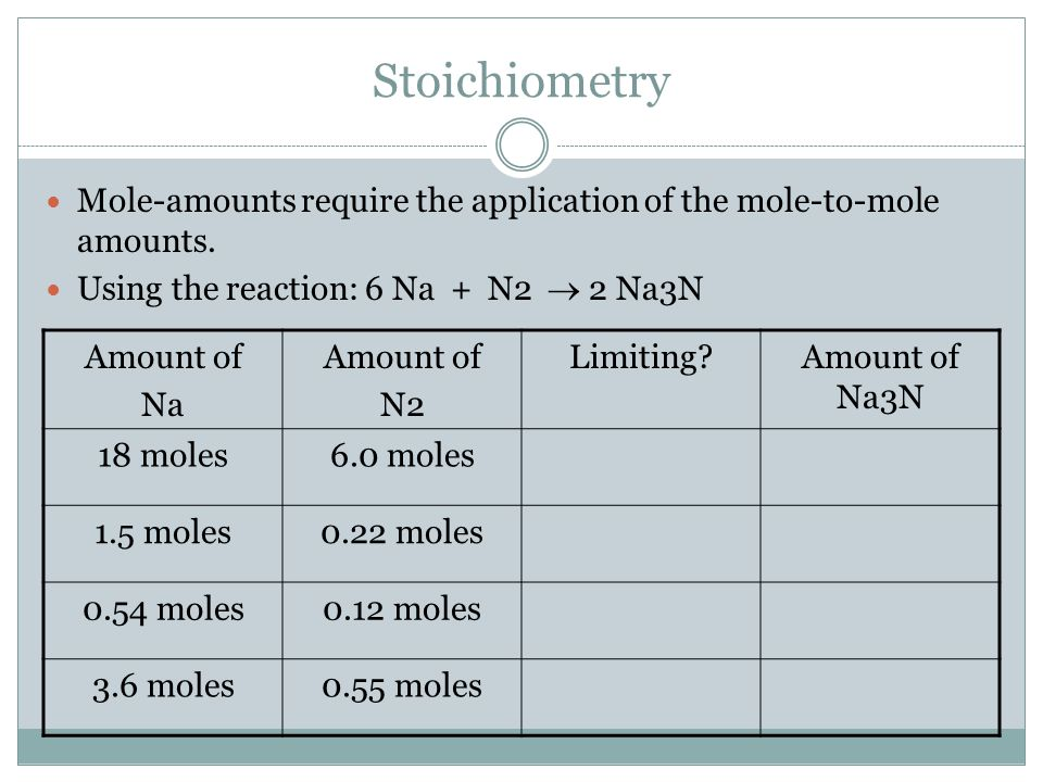 Stoichiometry Mole-amounts require the application of the mole-to-mole amounts. Using the reaction: 6 Na + N2  2 Na3N Amount of Na Amount of N2 Limit