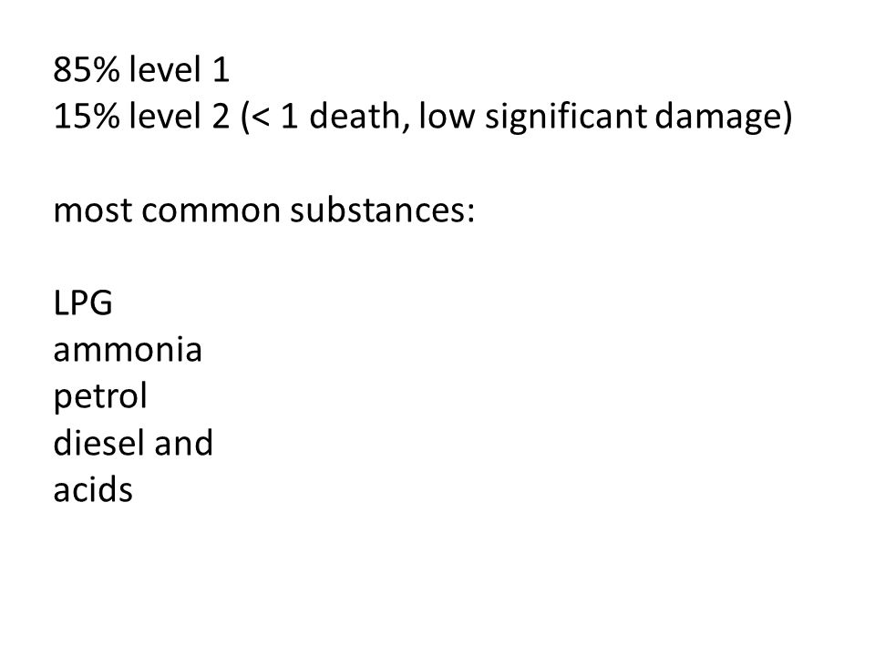 85% level 1 15% level 2 (< 1 death, low significant damage) most common substances: LPG ammonia petrol diesel and acids