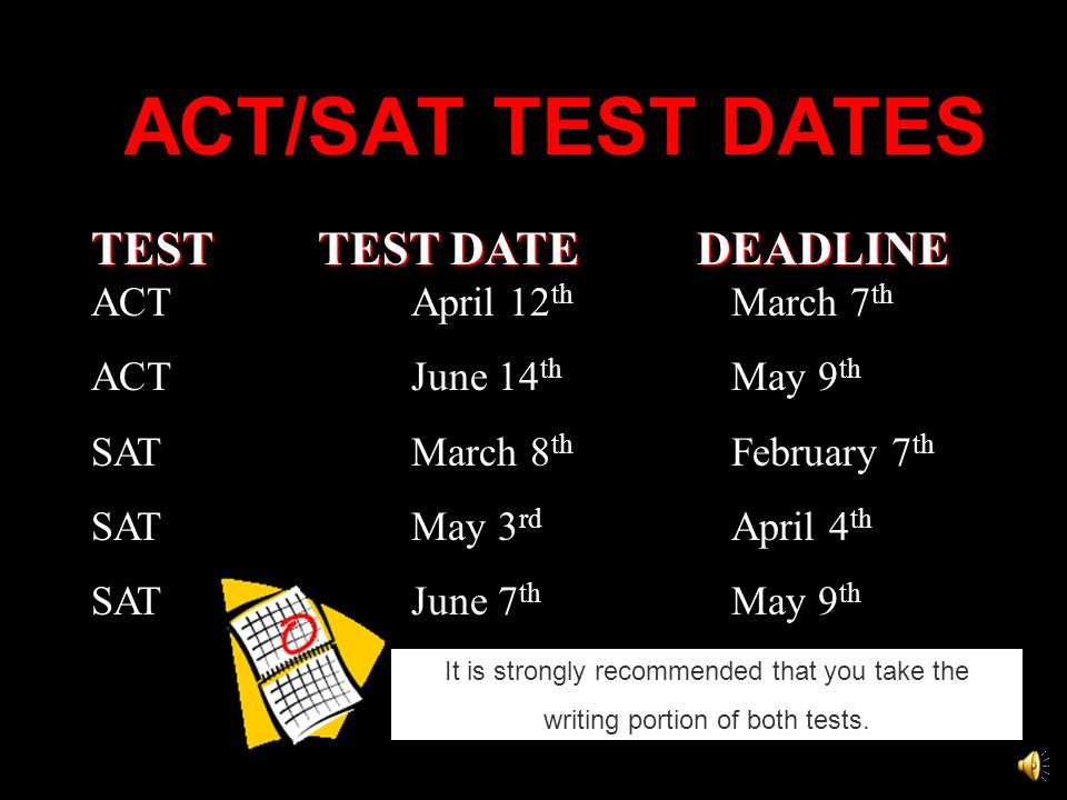 American College Test ACT Scholastic Aptitude Test SAT All four year colleges require SAT or ACT scores to gain admission. Most colleges accept either