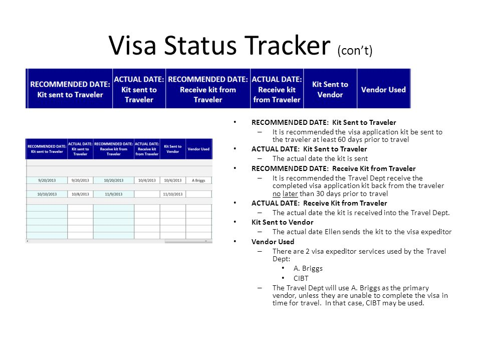 Visa Status Tracker (con't) RECOMMENDED DATE: Kit Sent to Traveler – It is recommended the visa application kit be sent to the traveler at least 60 days prior to travel ACTUAL DATE: Kit Sent to Traveler – The actual date the kit is sent RECOMMENDED DATE: Receive Kit from Traveler – It is recommended the Travel Dept receive the completed visa application kit back from the traveler no later than 30 days prior to travel ACTUAL DATE: Receive Kit from Traveler – The actual date the kit is received into the Travel Dept.