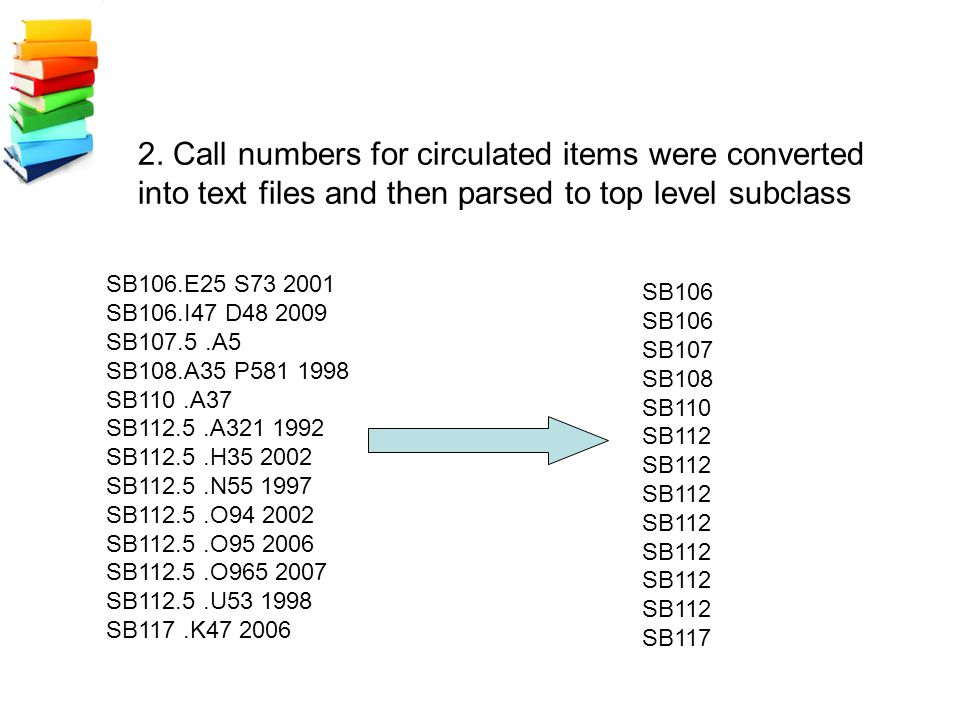 2. Call numbers for circulated items were converted into text files and then parsed to top level subclass SB106 SB107 SB108 SB110 SB112 SB117 SB106.E2