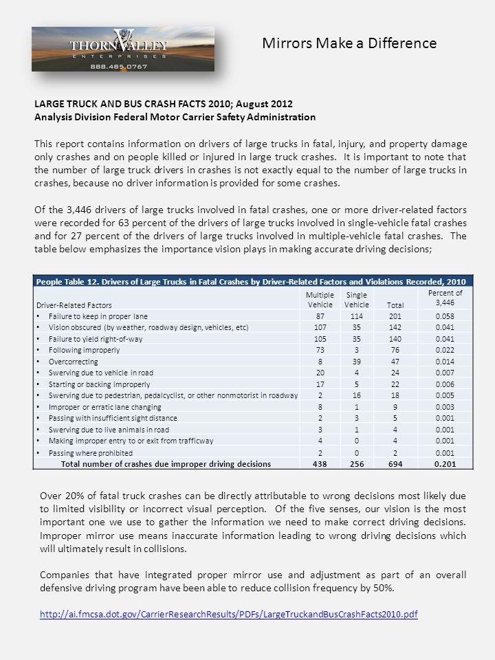 LARGE TRUCK AND BUS CRASH FACTS 2010; August 2012 Analysis Division Federal Motor Carrier Safety Administration This report contains information on drivers of large trucks in fatal, injury, and property damage only crashes and on people killed or injured in large truck crashes.