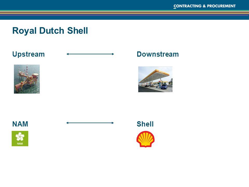 Royal Dutch Shell Upstream Downstream NAM Shell