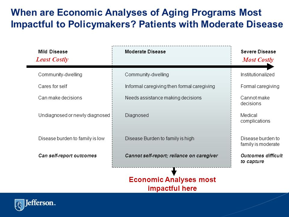 When are Economic Analyses of Aging Programs Most Impactful to Policymakers.