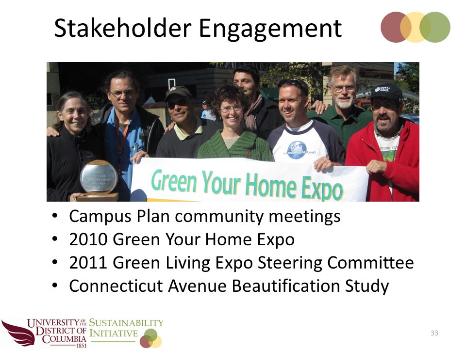 Campus Plan community meetings 2010 Green Your Home Expo 2011 Green Living Expo Steering Committee Connecticut Avenue Beautification Study 33 Stakeholder Engagement