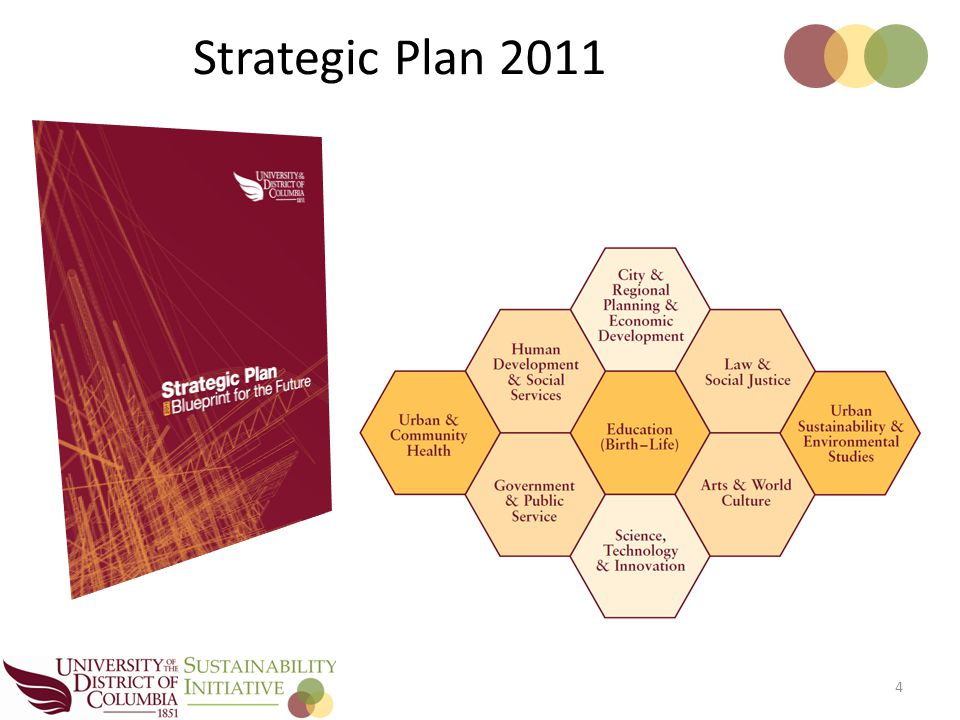 Strategic Plan 2011 4