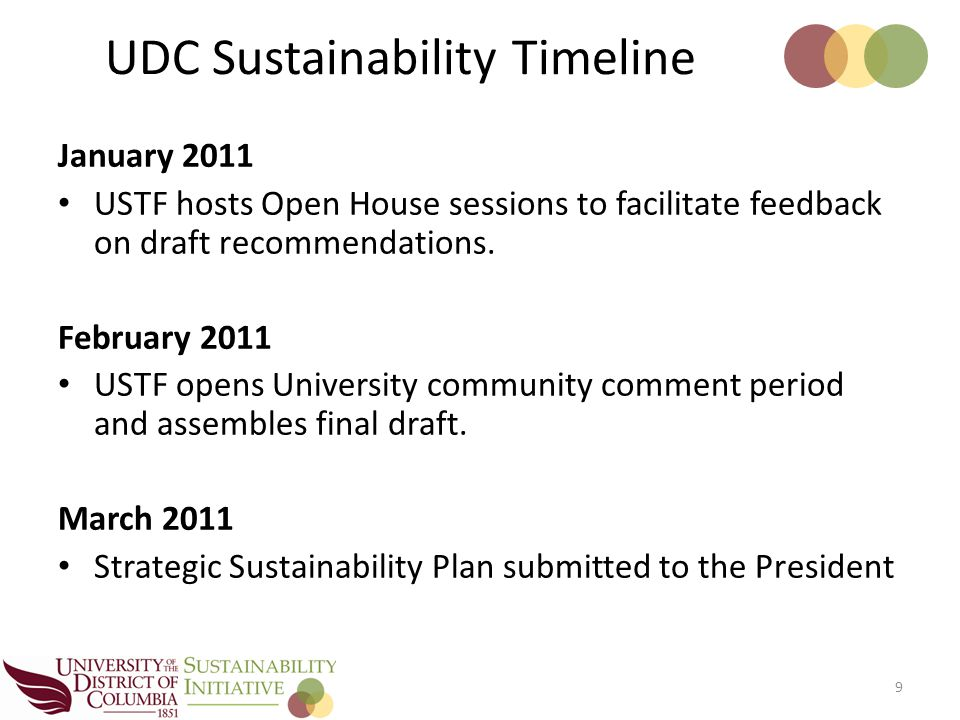 January 2011 USTF hosts Open House sessions to facilitate feedback on draft recommendations.