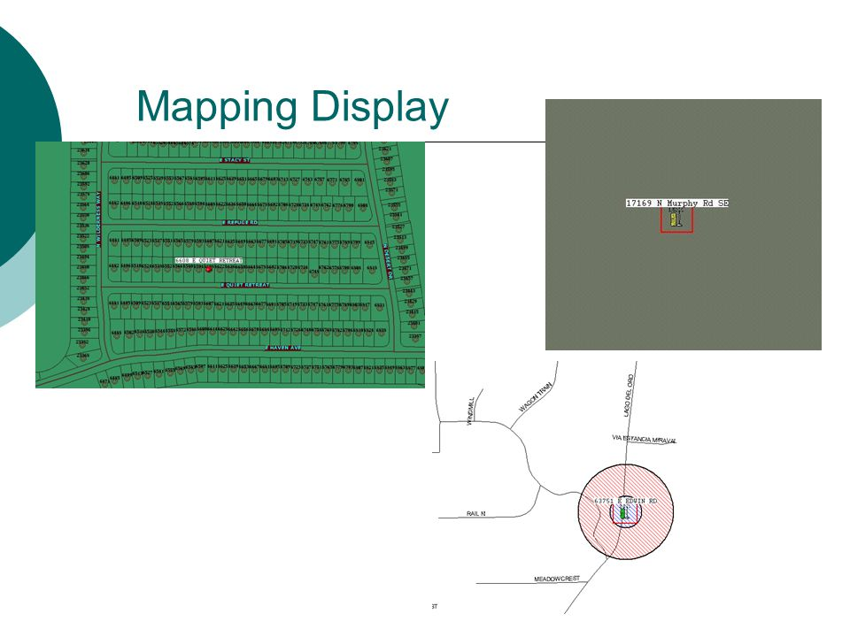 Mapping Display