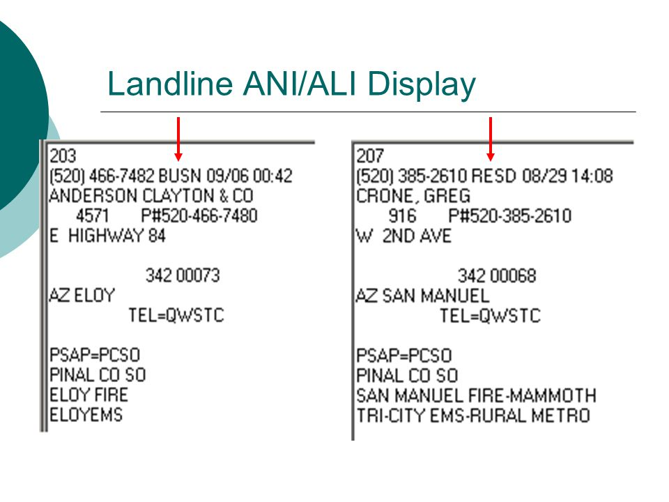 Landline ANI/ALI Display
