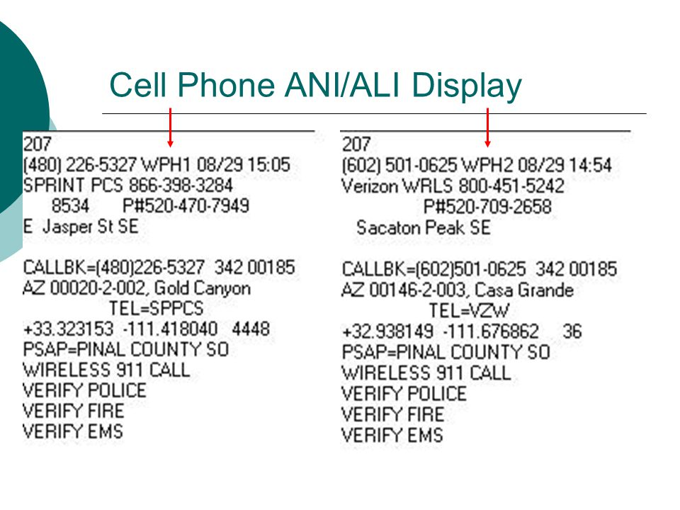 Cell Phone ANI/ALI Display