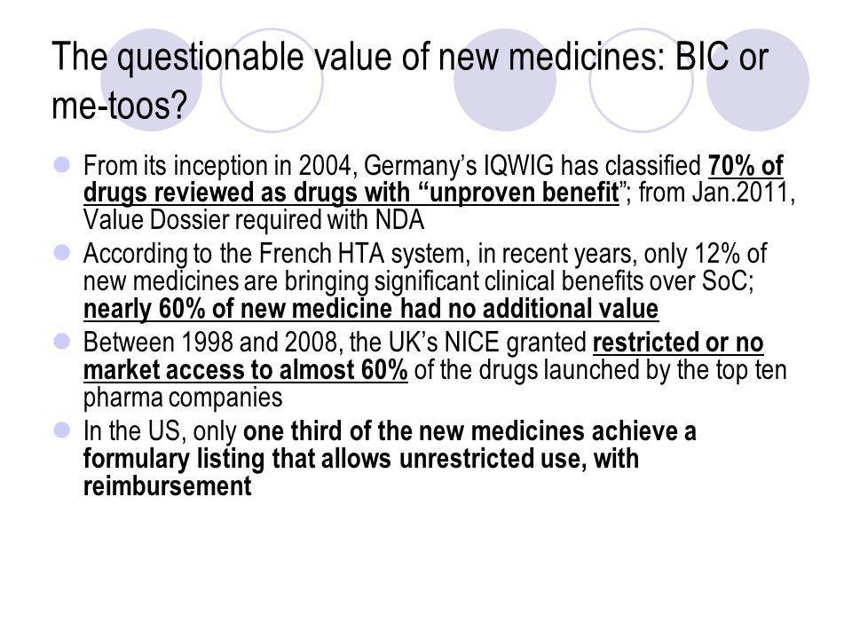 The questionable value of new medicines: BIC or me-toos? From its inception in 2004, Germany's IQWIG has classified 70% of drugs reviewed as drugs wit