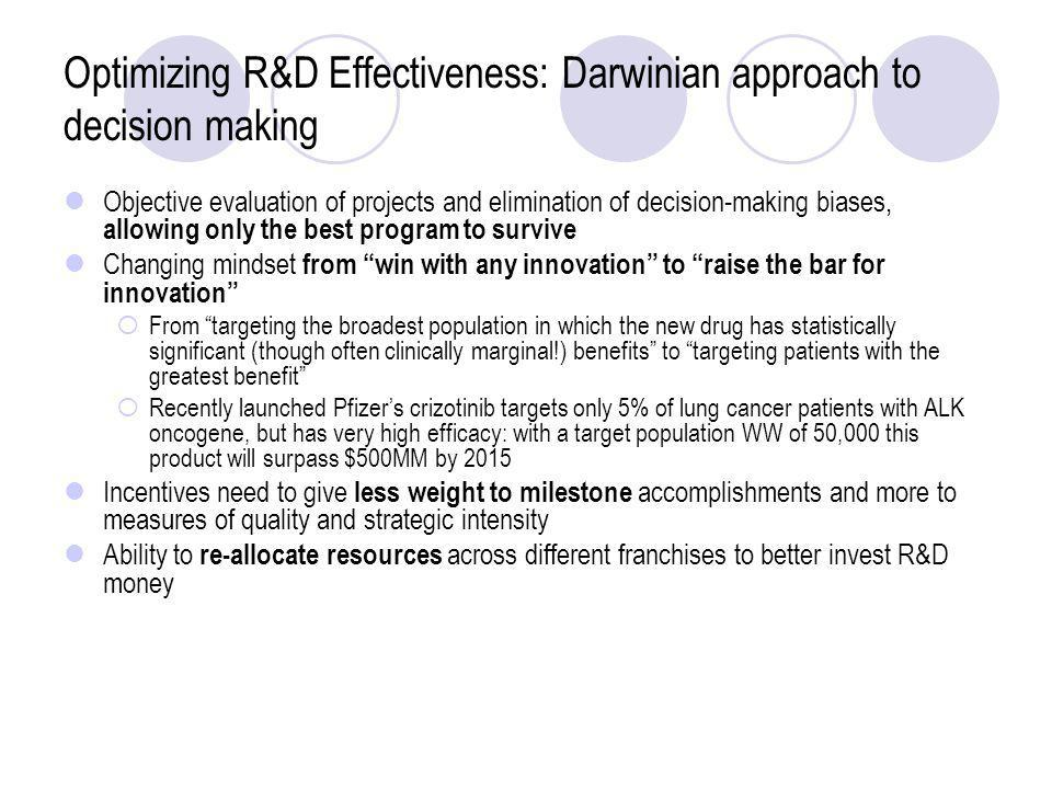 Optimizing R&D Effectiveness: Darwinian approach to decision making Objective evaluation of projects and elimination of decision-making biases, allowi