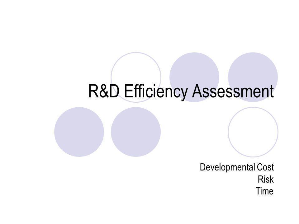 R&D Efficiency Assessment Developmental Cost Risk Time