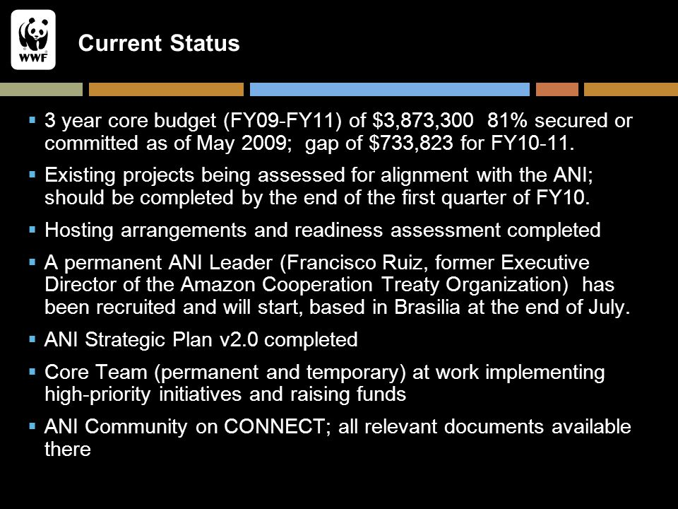 Current Status  3 year core budget (FY09-FY11) of $3,873,300 81% secured or committed as of May 2009; gap of $733,823 for FY10-11.  Existing project