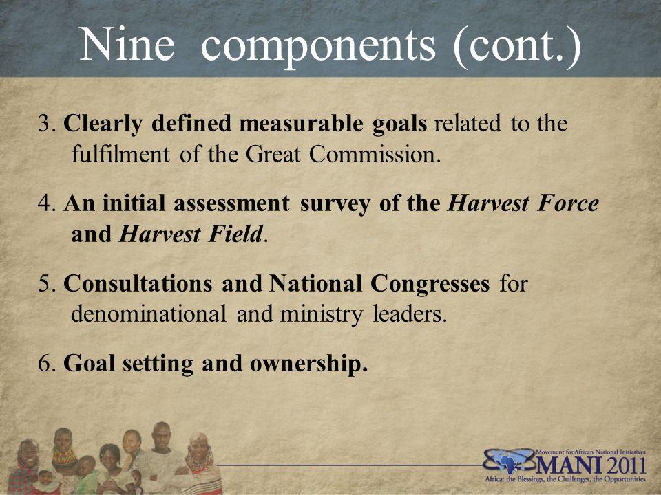 Nine components (cont.) 3.