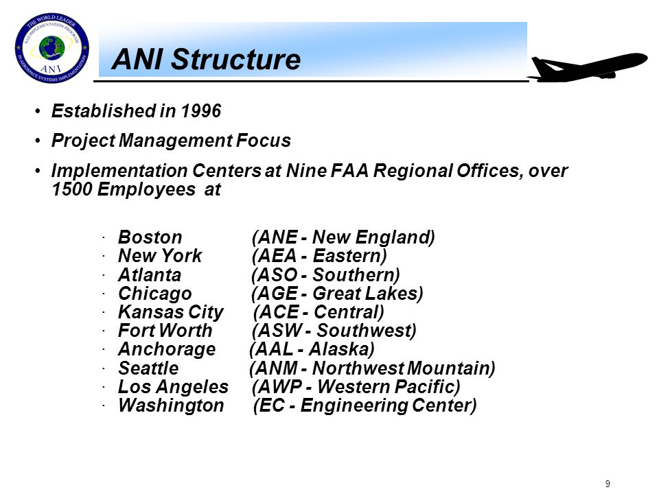 9 ANI Structure Established in 1996 Project Management Focus Implementation Centers at Nine FAA Regional Offices, over 1500 Employees at ·Boston (ANE